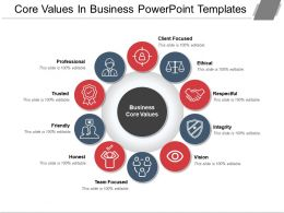 Core Values In Business Powerpoint Templates