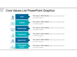 Core Values List Powerpoint Graphics