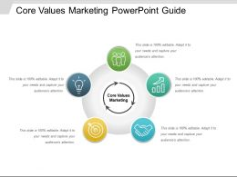 Core Values Marketing Powerpoint Guide