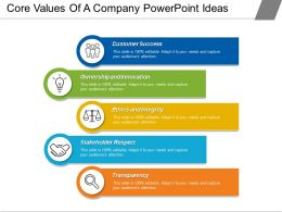 Core Values Of A Company Powerpoint Ideas