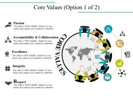 Core Values Powerpoint Slide Rules