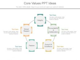 Core Values Ppt Ideas