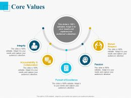 Core Values Ppt Powerpoint Presentation Show Slides