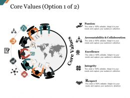 Core Values Presentation Examples