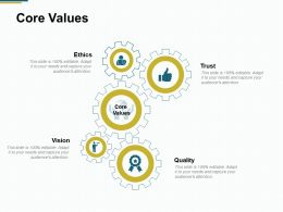 Core Values Quality Ppt Powerpoint Presentation File Styles