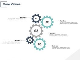 Core Values Technology Gear Ppt Powerpoint Presentation File Topics