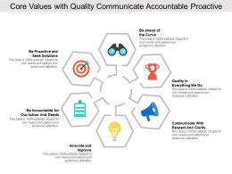 Core Values With Quality Communicate Accountable Proactive