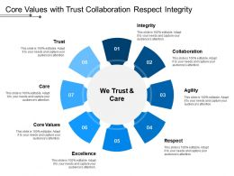 Core Values With Trust Collaboration Respect Integrity