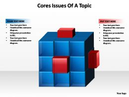 cores issues of a topic editable powerpoint slides ppt templates