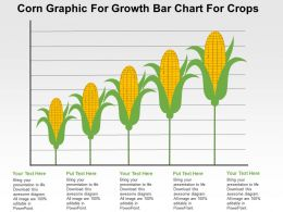 Corn Graphic For Growth Bar Chart For Crops Flat Powerpoint Design