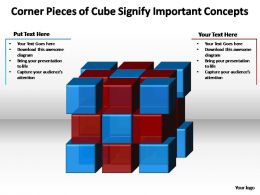 corner pieces of cube signify important concets powerpoint templates