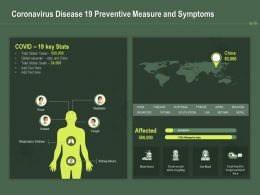 Coronavirus Disease 19 Preventive Measure And Symptoms Ppt Powerpoint Presentation Slides Elements
