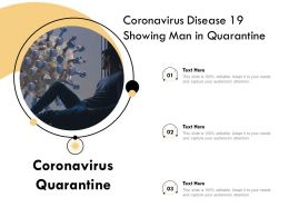 Coronavirus Disease 19 Showing Man In Quarantine