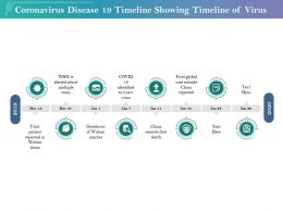 Coronavirus Disease 19 Timeline Showing Timeline Of Virus