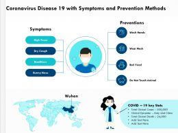 Coronavirus Disease 19 With Symptoms And Prevention Methods