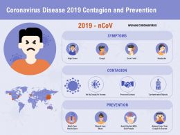 Coronavirus Disease 2019 Contagion And Prevention Objects Ppt Powerpoint Presentation Outline