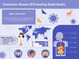 Coronavirus Disease 2019 Showing Global Deaths Audiences Ppt Powerpoint Presentation Pictures