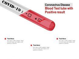 Coronavirus Disease Blood Test Tube With Positive Result