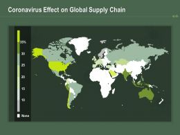 Coronavirus Effect On Global Supply Chain Ppt Powerpoint Presentation Inspiration Ideas