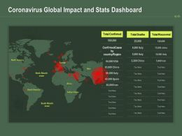 Coronavirus Global Impact And Stats Dashboard Ppt Powerpoint Presentation File Slide Download