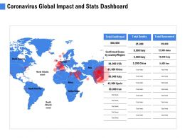 Coronavirus Global Impact And Stats Dashboard