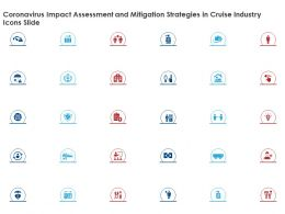 Coronavirus Impact Assessment And Mitigation Strategies In Cruise Industry Icons Slide Ppt File Topics