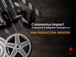 Coronavirus Impact Assessment And Mitigation Strategies On Film production Industry Complete Deck
