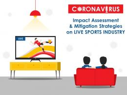 Coronavirus Impact Assessment And Mitigation Strategies On Live Sports Industry Complete Deck