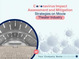 Coronavirus Impact Assessment And Mitigation Strategies On Movie Theater Industry Complete Deck