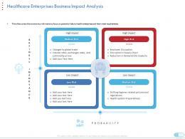 Coronavirus Impact Assessment Mitigation Strategies Healthcare Enterprises Business Impact Analysis Ppt Tips
