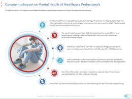Coronavirus Impact On Mental Health Of Healthcare Professionals Communicatin Ppt Grid