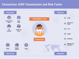 Coronavirus nCOV Transmission And Risk Factor Infographic Ppt Powerpoint Presentation Ideas