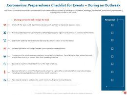 Coronavirus Preparedness Checklist For Events During An Outbreak Ppt Deck