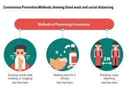 Coronavirus Prevention Methods Showing Hand Wash And Social Distancing