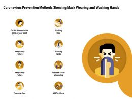 Coronavirus Prevention Methods Showing Mask Wearing And Washing Hands