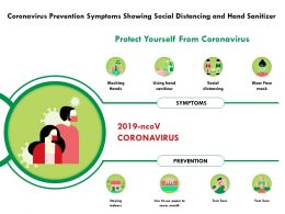 Coronavirus Prevention Symptoms Showing Social Distancing And Hand Sanitizer