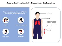 Coronavirus Symptoms Label Diagram Showing Symptoms