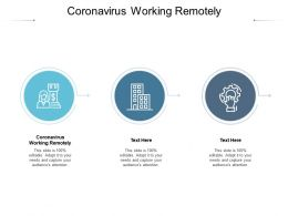 Coronavirus Working Remotely Ppt Powerpoint Presentation Infographic Template Slide Download Cpb