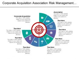 Corporate Acquisition Association Risk Management Organizational Alignment Outsourced Manufacturing Cpb