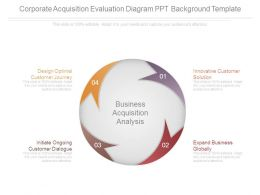 Corporate Acquisition Evaluation Diagram Ppt Background Template