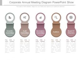 Corporate Annual Meeting Diagram Powerpoint Show