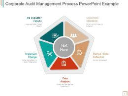 Corporate Audit Management Process Powerpoint Example