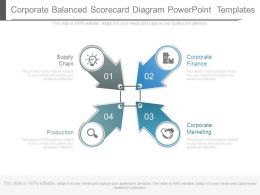 Corporate Balanced Scorecard Diagram Powerpoint Templates