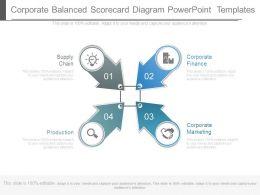 corporate_balanced_scorecard_diagram_powerpoint_templates_Slide01