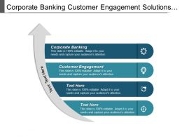 Corporate Banking Customer Engagement Solutions Marketing Brand Implementation Cpb