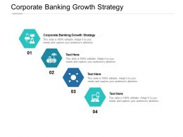 Corporate Banking Growth Strategy Ppt Powerpoint Presentation Model Design Cpb