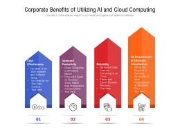 Corporate Benefits Of Utilizing AI And Cloud Computing