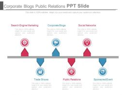 Corporate Blogs Public Relations Ppt Slide