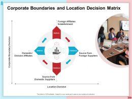 Corporate Boundaries And Location Decision Matrix Division Affiliates Ppt Graphics