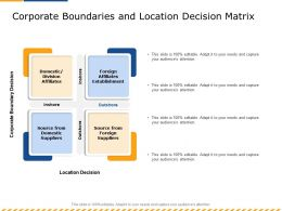 Corporate Boundaries And Location Decision Matrix Inshore Ppt Powerpoint Presentation File Deck